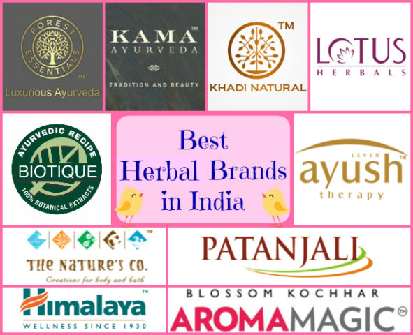 Best Herbal Skincare Brands in India